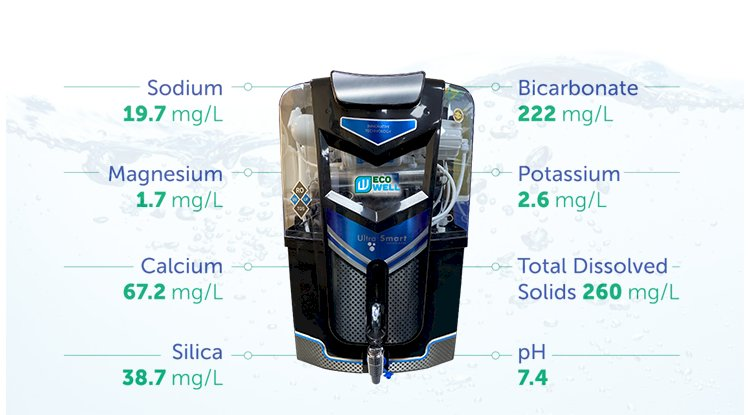 Importance of Water Purification & Filtration