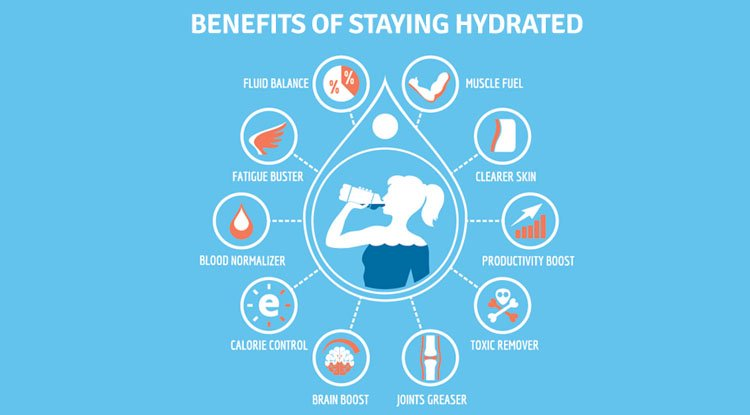 Top 5 Benefits of Staying Hydrated
