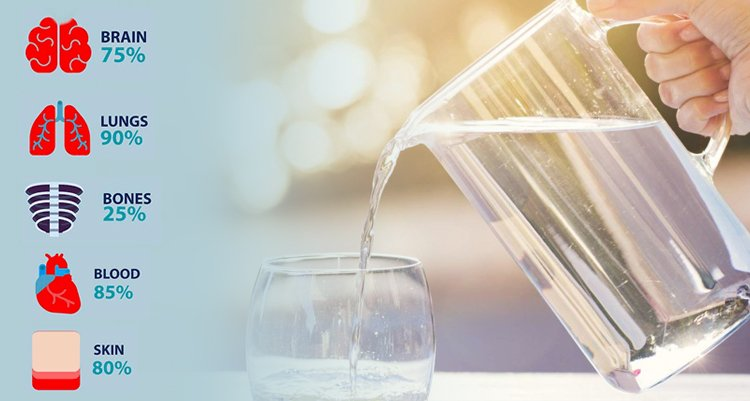 Simple Tips to Improve Your Water Drinking Habits